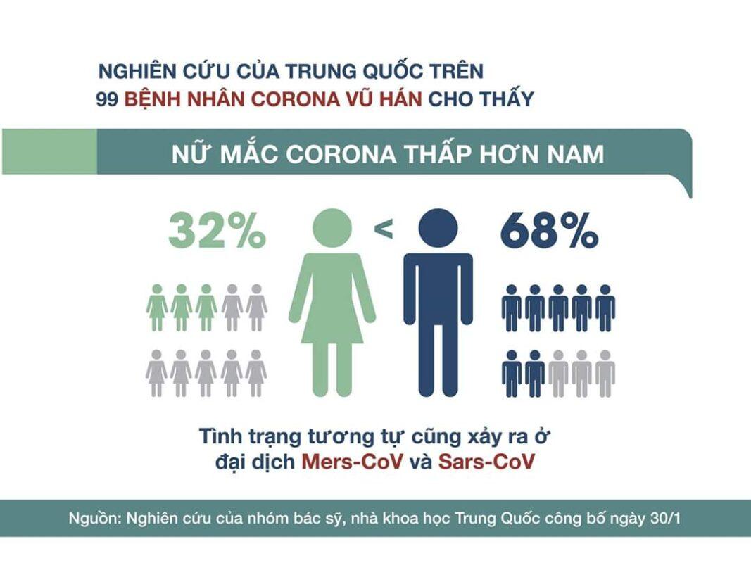 Sản phẩm thiên nhiên Trần Mao